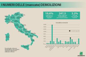 mappa demolizioni abusivismo