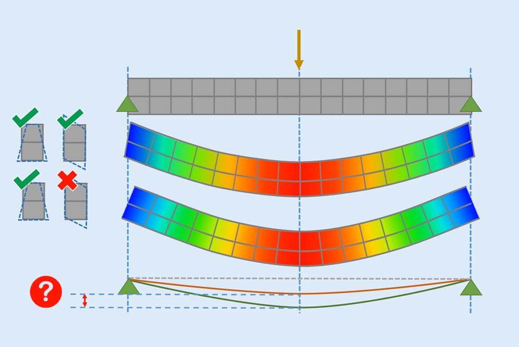 Teoria della trave - Eulero-Bernoulli e Timoshenko