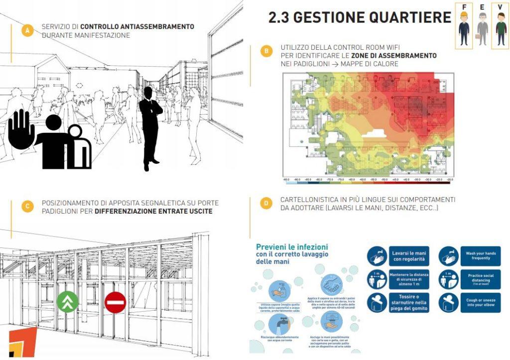 SAIE Bologna 2020: gestione quartiere
