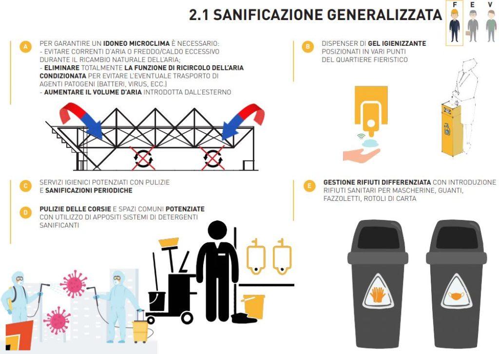 SAIE Bologna 2020: sanificazione generalizzata