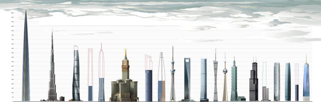 CTBUH classifica edifici più alti