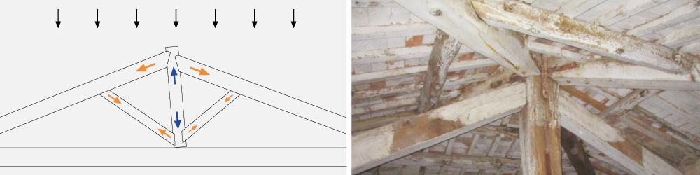 capriate in legno dissesto dei nodi